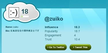 Tweetlevel_zuiko