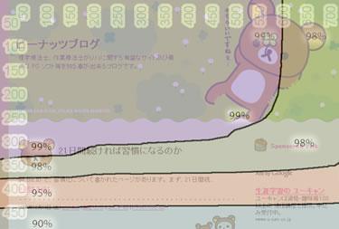 Browsersize_peanut
